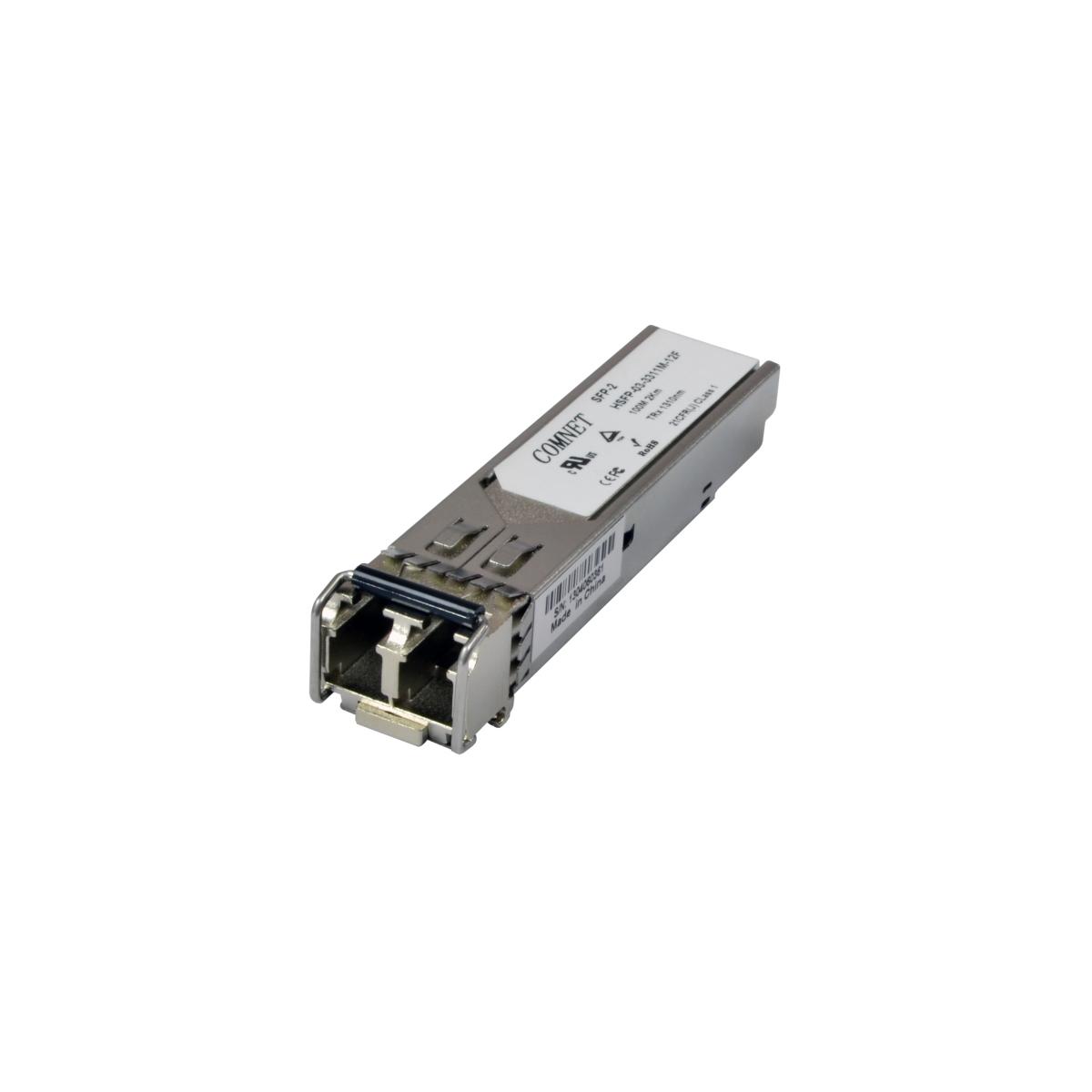 SFP-2  ComNet